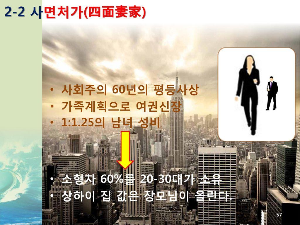 2-2 사면처가(四面妻家) 사회주의 60년의 평등사상 가족계획으로 여권신장 1:1.25의 남녀 성비