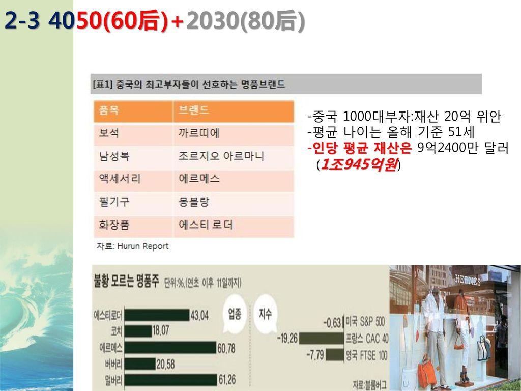 2-3 4050(60后)+2030(80后) 중국 1000대부자:재산 20억 위안 평균 나이는 올해 기준 51세