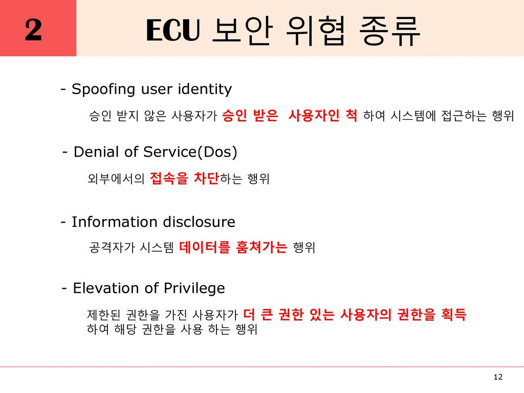 ECU 보안 위협 종류 2 - Spoofing user identity - Denial of Service(Dos)