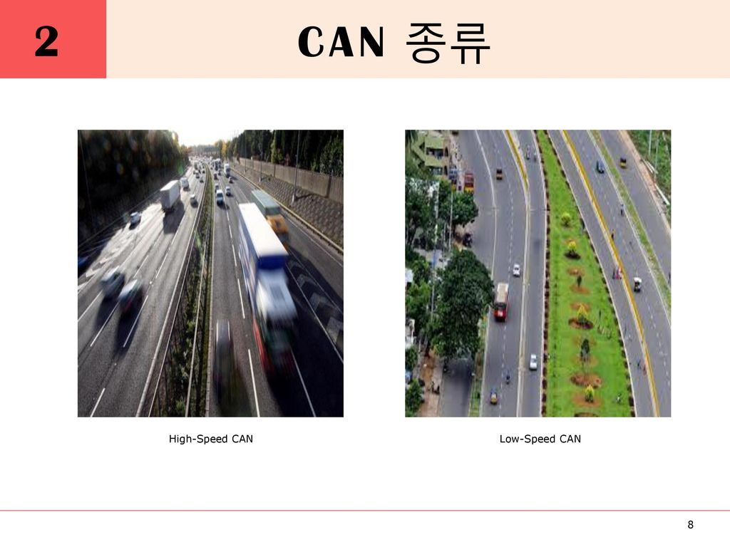 CAN 종류 2 High-Speed CAN Low-Speed CAN