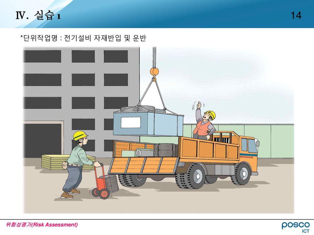 Ⅳ. 실습 1 *단위작업명 : 전기설비 자재반입 및 운반