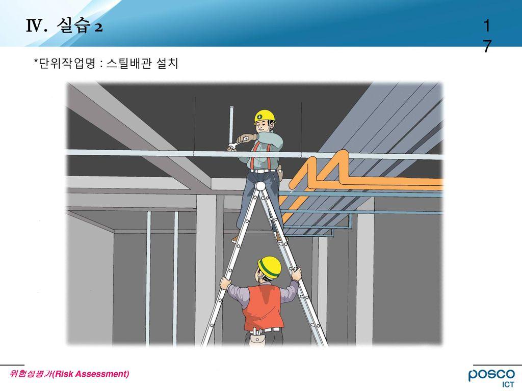 Ⅳ. 실습 2 *단위작업명 : 스틸배관 설치