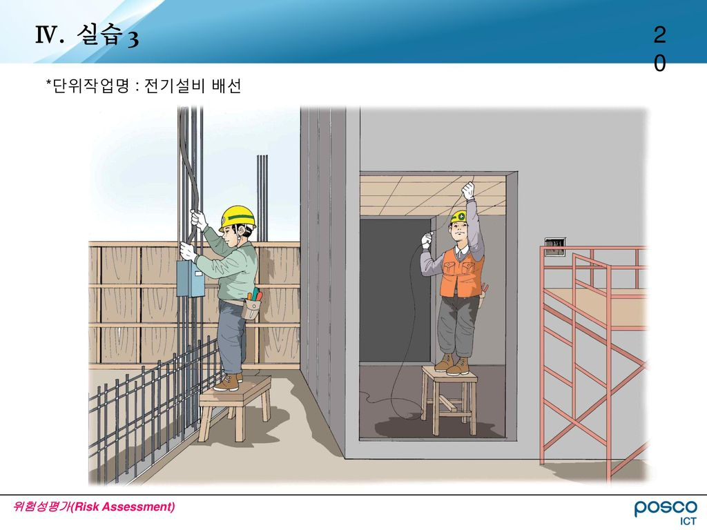 Ⅳ. 실습 3 *단위작업명 : 전기설비 배선