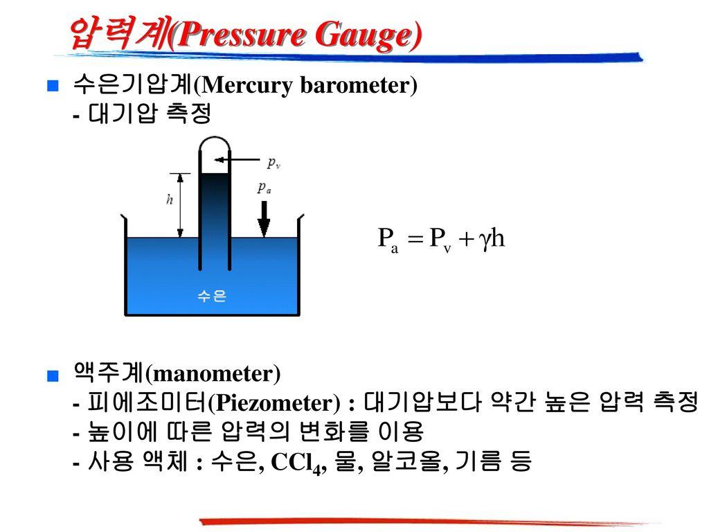 압력계(Pressure Gauge) 수은기압계(Mercury barometer) - 대기압 측정 액주계(manometer)