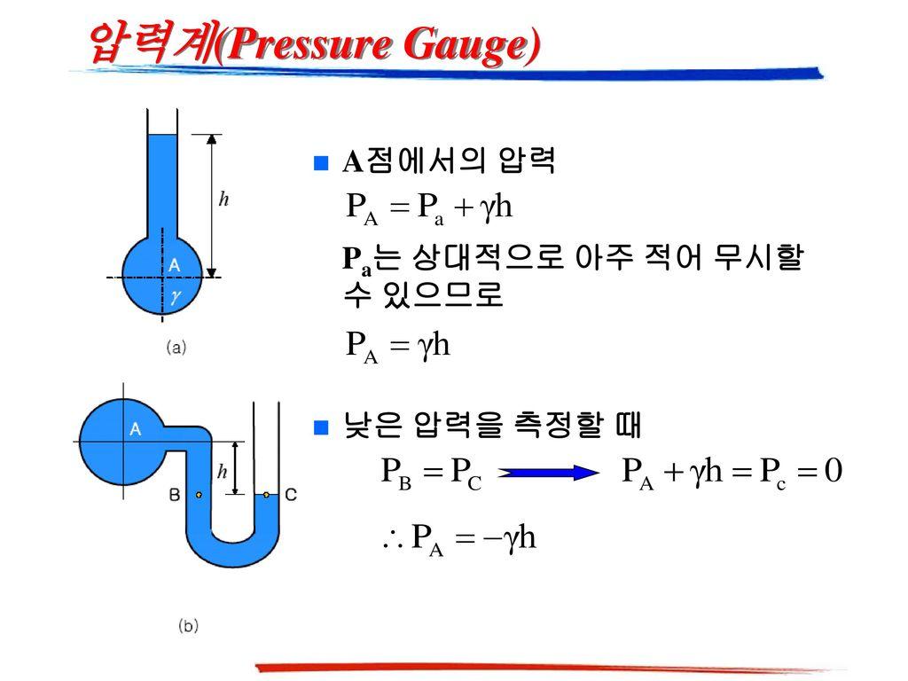 압력계(Pressure Gauge) A점에서의 압력 Pa는 상대적으로 아주 적어 무시할 수 있으므로 낮은 압력을 측정할 때