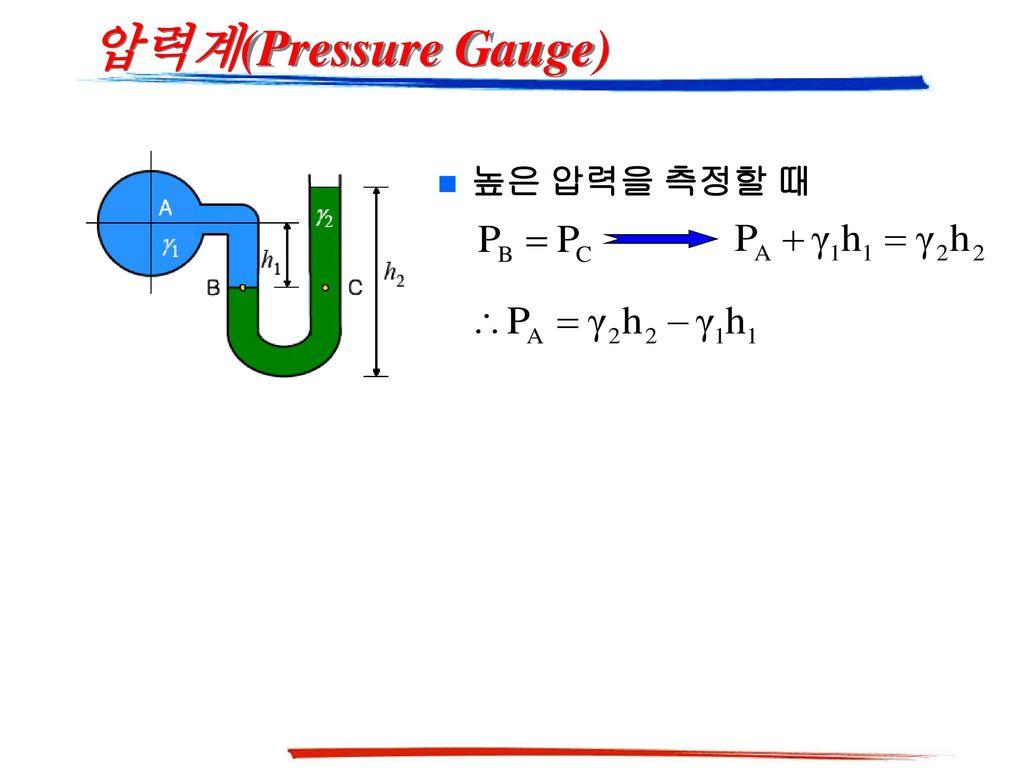 압력계(Pressure Gauge) 높은 압력을 측정할 때