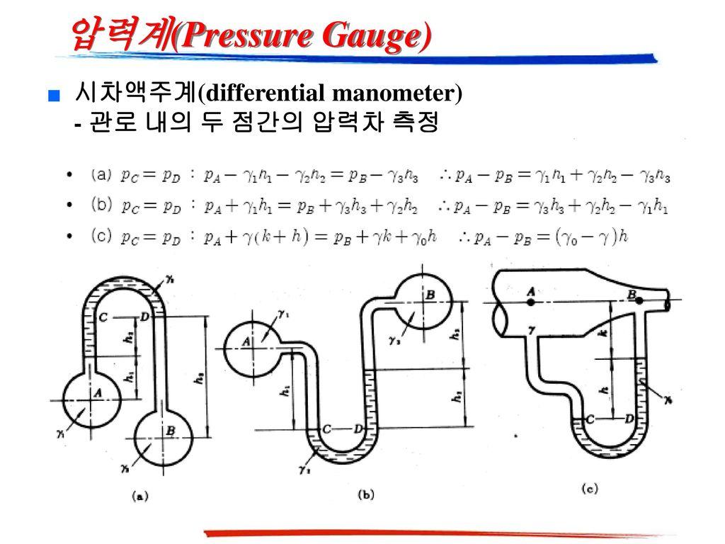 압력계(Pressure Gauge) 시차액주계(differential manometer) - 관로 내의 두 점간의 압력차 측정