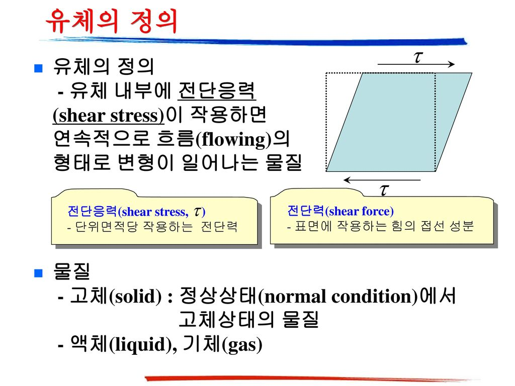 유체의 정의 유체의 정의. - 유체 내부에 전단응력 (shear stress)이 작용하면 연속적으로 흐름(flowing)의 형태로 변형이 일어나는 물질. 전단응력(shear stress, ) - 단위면적당 작용하는 전단력.