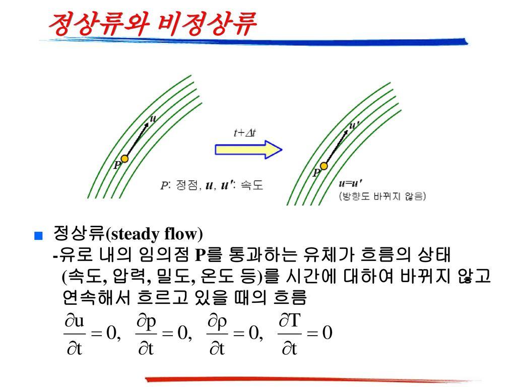 정상류와 비정상류 정상류(steady flow)