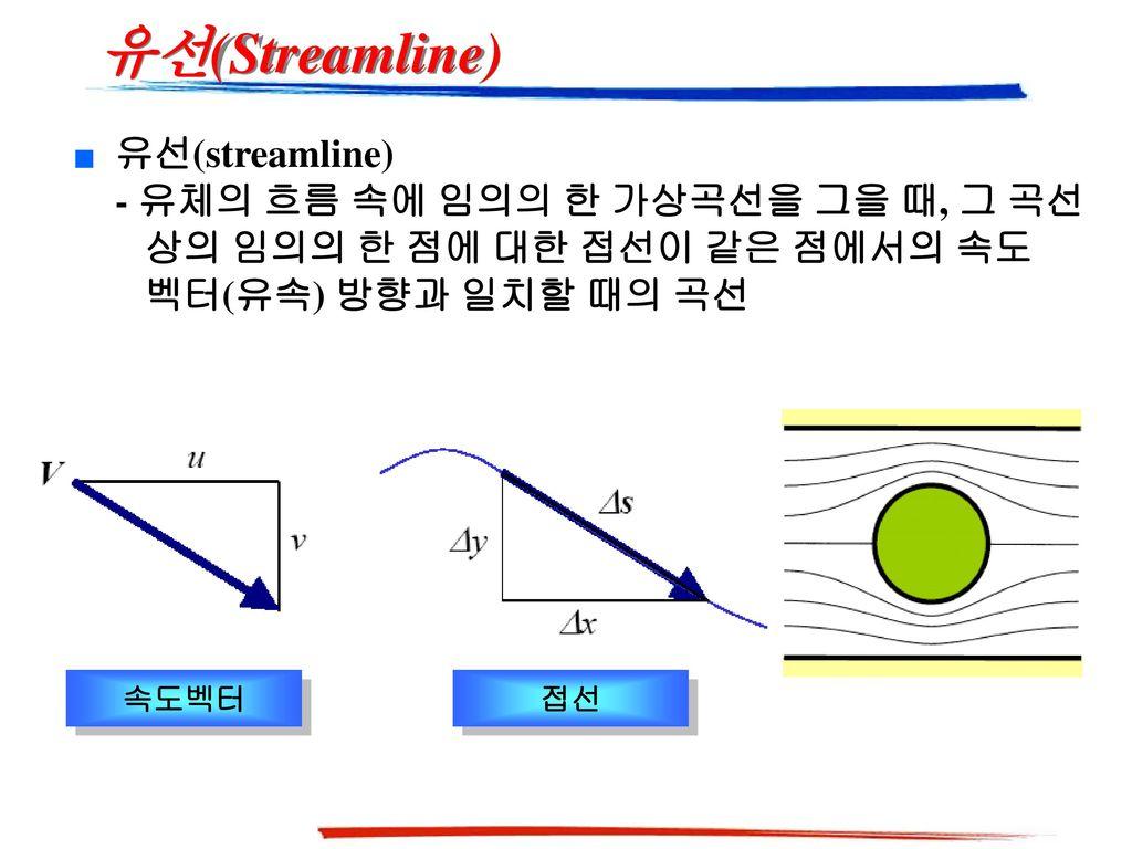 유선(Streamline) 유선(streamline)
