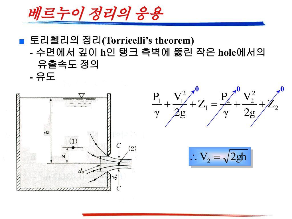 베르누이 정리의 응용 토리첼리의 정리(Torricelli's theorem) - 수면에서 깊이 h인 탱크 측벽에 뚫린 작은 hole에서의 유출속도 정의 - 유도