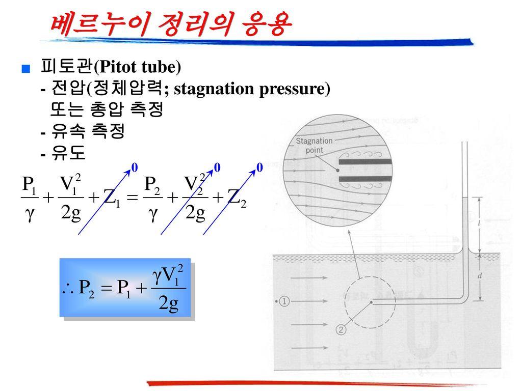 베르누이 정리의 응용 피토관(Pitot tube) - 전압(정체압력; stagnation pressure) 또는 총압 측정 - 유속 측정 - 유도