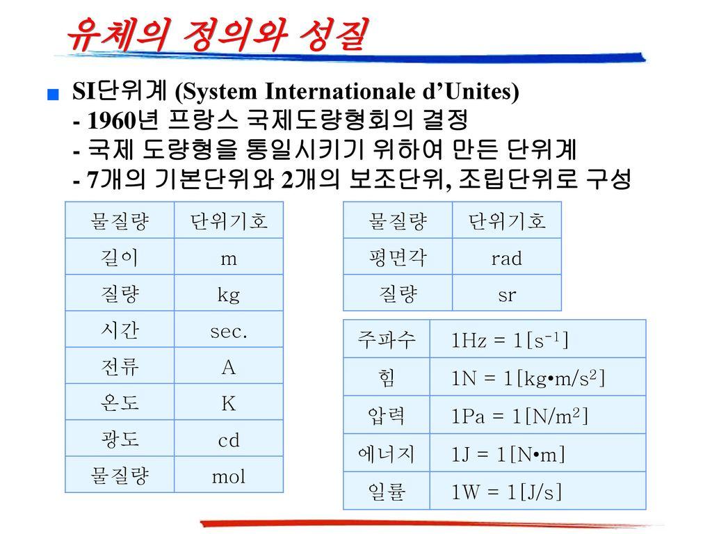 유체의 정의와 성질 SI단위계 (System Internationale d'Unites) - 1960년 프랑스 국제도량형회의 결정 - 국제 도량형을 통일시키기 위하여 만든 단위계 - 7개의 기본단위와 2개의 보조단위, 조립단위로 구성.