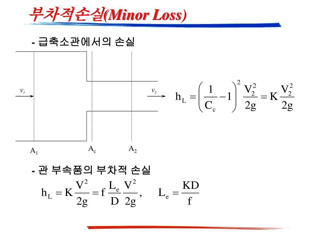 부차적손실(Minor Loss) - 급축소관에서의 손실 A1 V1 A2 V2 Ac - 관 부속품의 부차적 손실