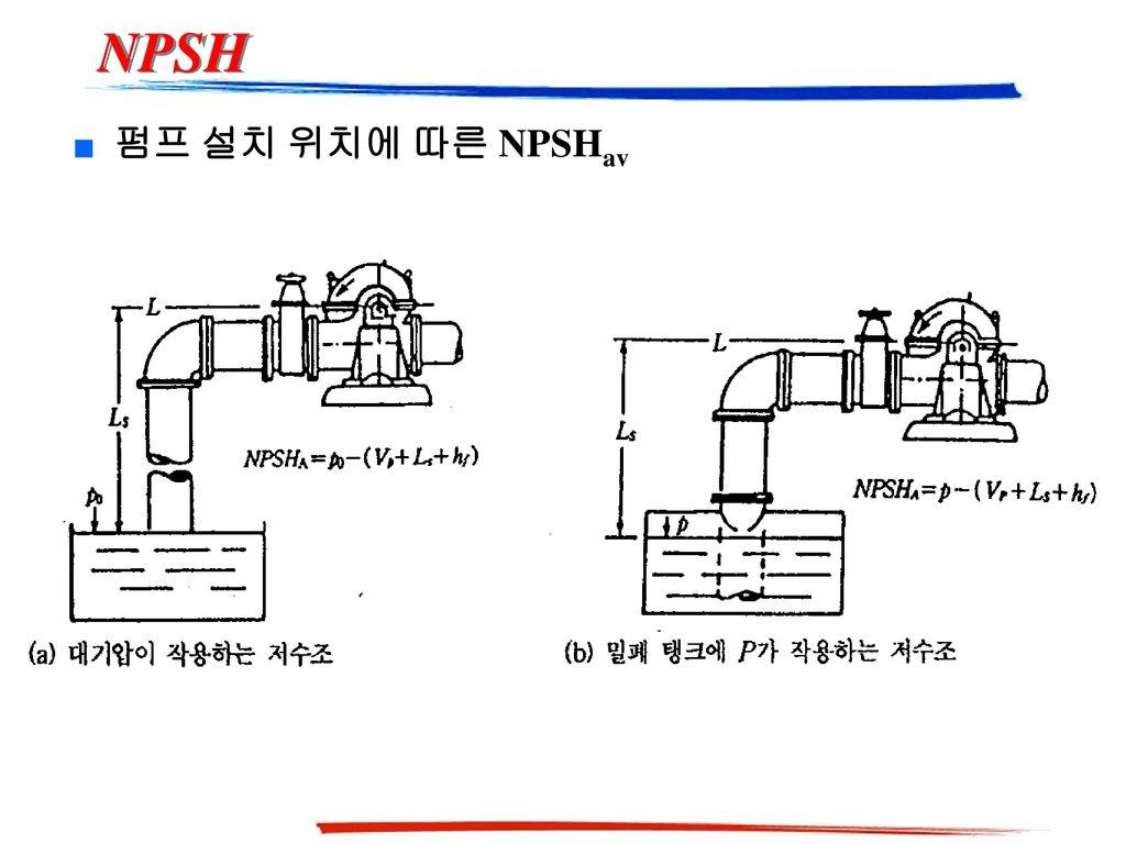 NPSH 펌프 설치 위치에 따른 NPSHav