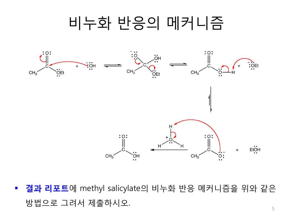 비누화 반응의 메커니즘 결과 리포트에 methyl salicylate의 비누화 반응 메커니즘을 위와 같은 방법으로 그려서 제출하시오.