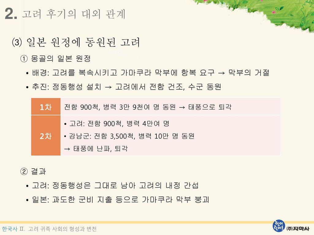 2. 고려 후기의 대외 관계 ⑶ 일본 원정에 동원된 고려 ① 몽골의 일본 원정 1차
