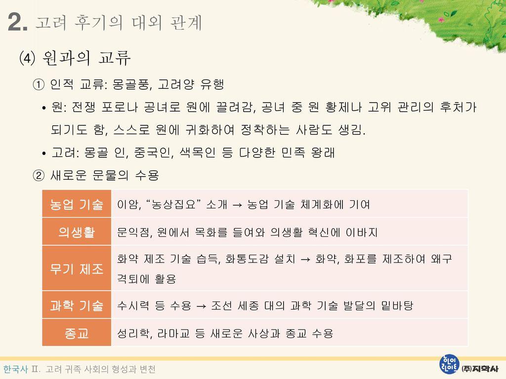 2. 고려 후기의 대외 관계 ⑷ 원과의 교류 ① 인적 교류: 몽골풍, 고려양 유행