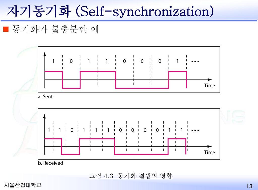 자기동기화 (Self-synchronization)