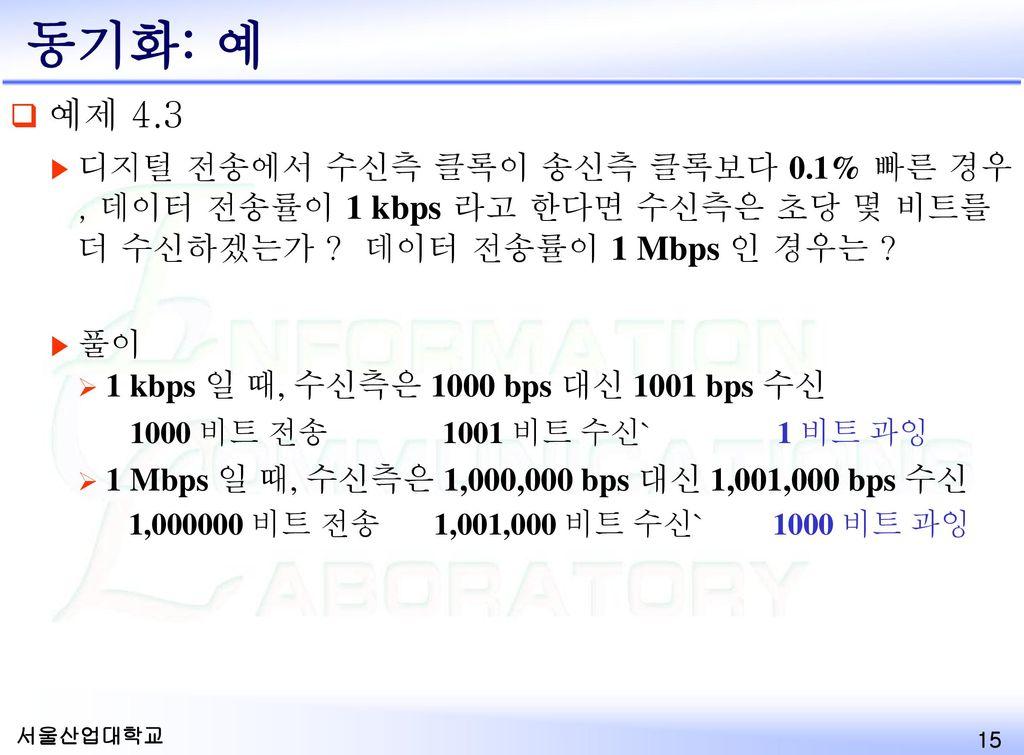 동기화: 예 예제 4.3. 디지털 전송에서 수신측 클록이 송신측 클록보다 0.1% 빠른 경우, 데이터 전송률이 1 kbps 라고 한다면 수신측은 초당 몇 비트를 더 수신하겠는가 데이터 전송률이 1 Mbps 인 경우는
