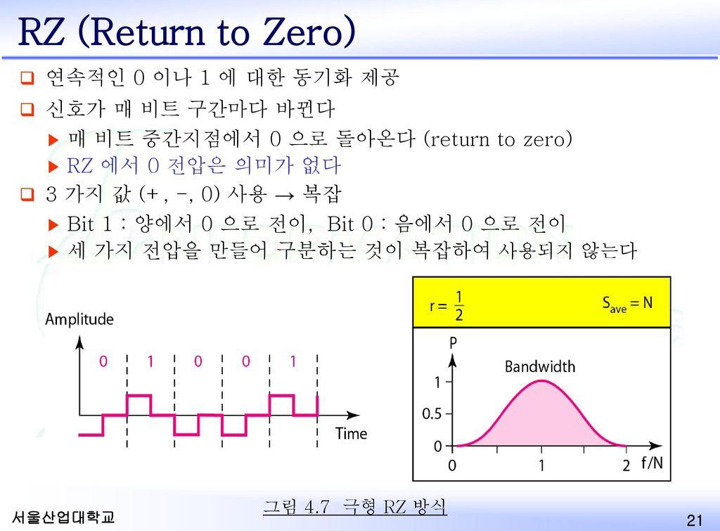 RZ (Return to Zero) 연속적인 0 이나 1 에 대한 동기화 제공 신호가 매 비트 구간마다 바뀐다