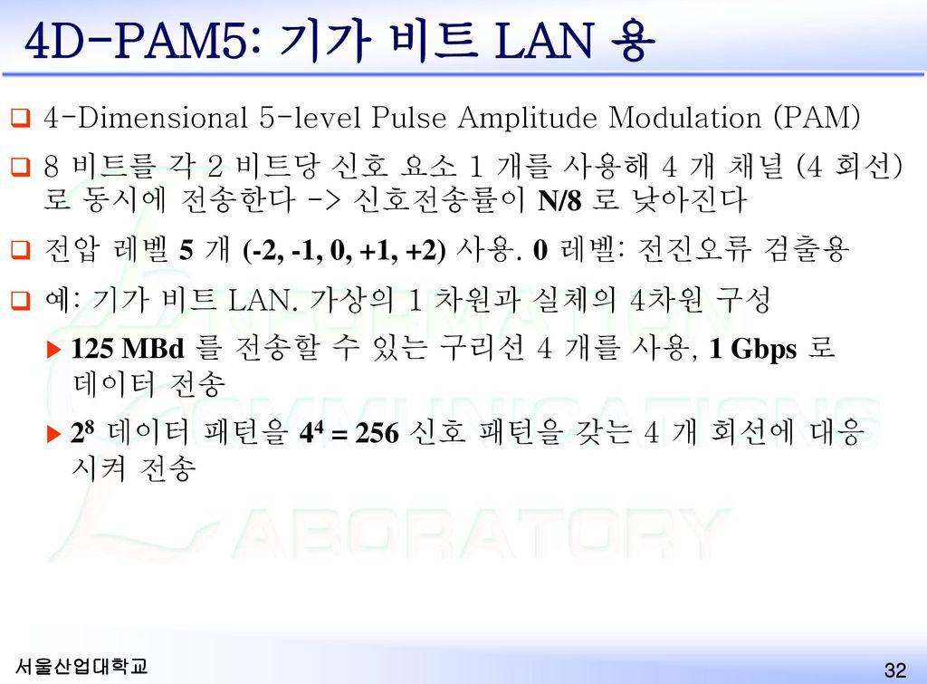 4D-PAM5: 기가 비트 LAN 용 4-Dimensional 5-level Pulse Amplitude Modulation (PAM)