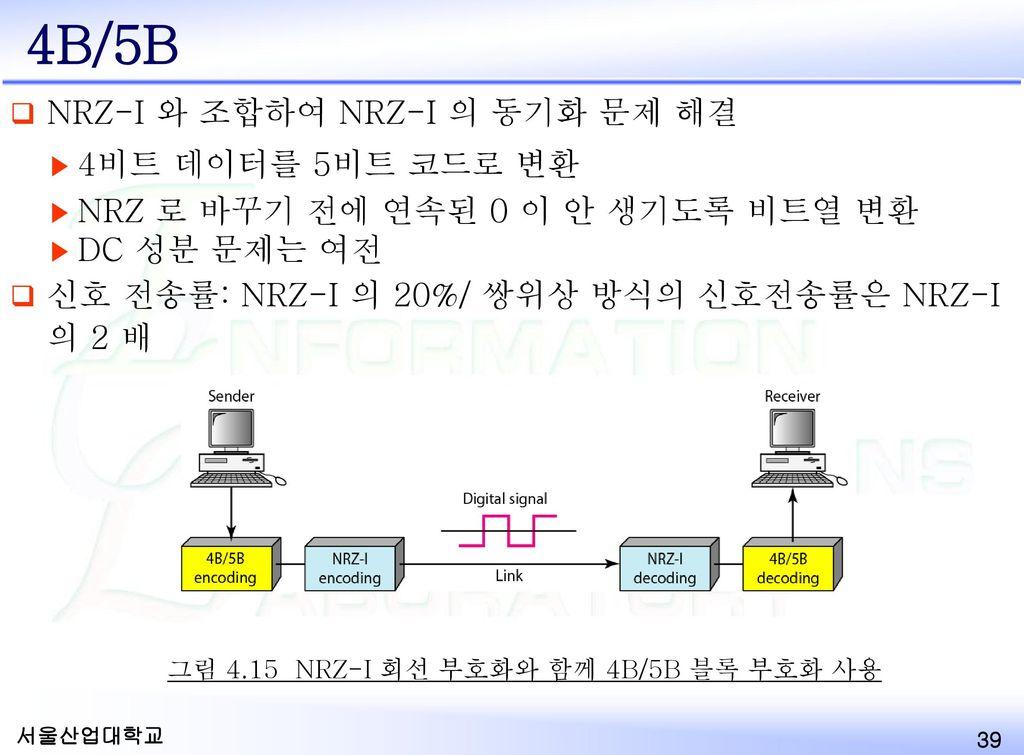 그림 4.15 NRZ-I 회선 부호화와 함께 4B/5B 블록 부호화 사용