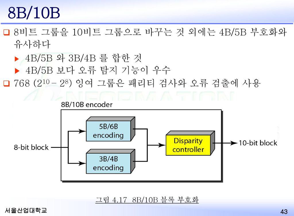 8B/10B 8비트 그룹을 10비트 그룹으로 바꾸는 것 외에는 4B/5B 부호화와 유사하다