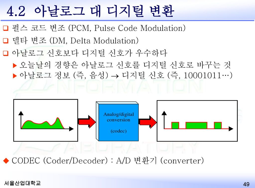 4.2 아날로그 대 디지털 변환 펄스 코드 변조 (PCM, Pulse Code Modulation)