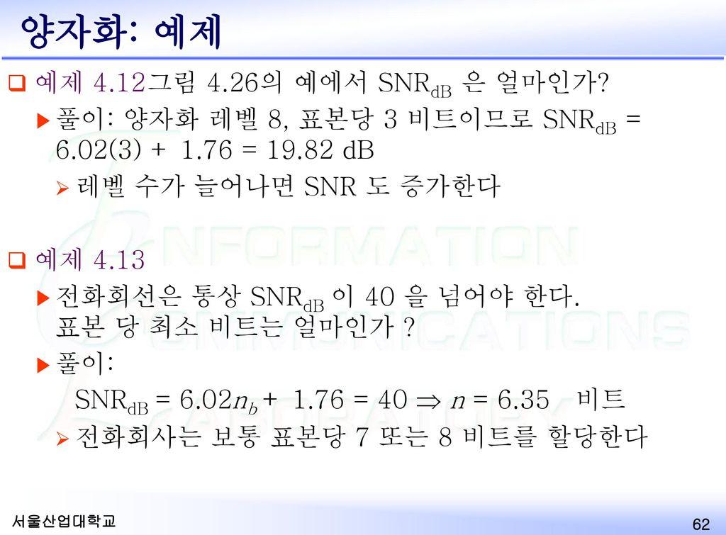 양자화: 예제 예제 4.12 그림 4.26의 예에서 SNRdB 은 얼마인가