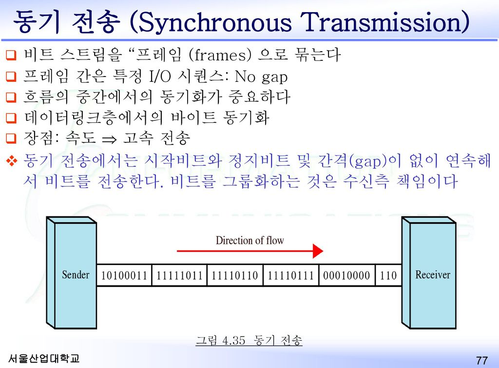 동기 전송 (Synchronous Transmission)