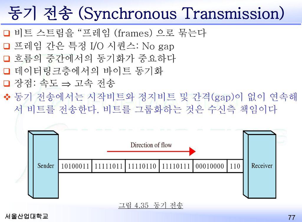 동기 전송 (Synchronous Transmission)