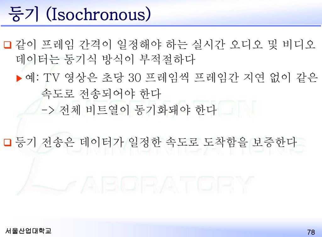 등기 (Isochronous) 같이 프레임 간격이 일정해야 하는 실시간 오디오 및 비디오 데이터는 동기식 방식이 부적절하다