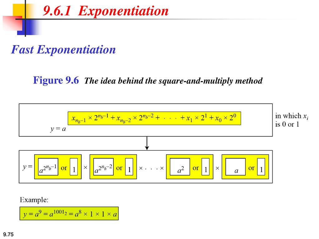 9.6.1 Exponentiation Fast Exponentiation