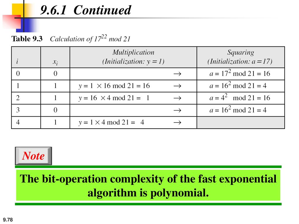 9.6.1 Continued Note The bit-operation complexity of the fast exponential algorithm is polynomial.