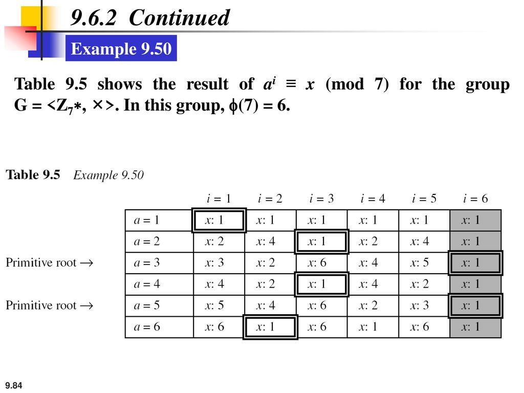 9.6.2 Continued Example 9.50.
