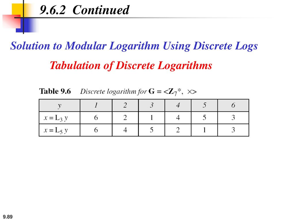 9.6.2 Continued Solution to Modular Logarithm Using Discrete Logs