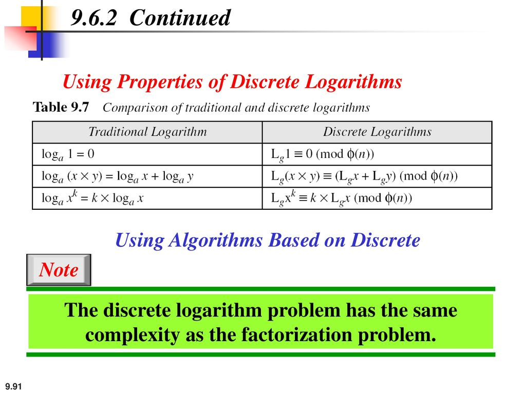9.6.2 Continued Using Properties of Discrete Logarithms