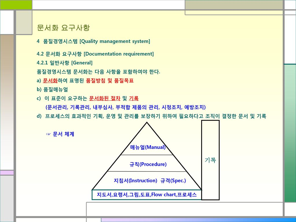지도서,요령서,그림,도표,Flow chart,프로세스