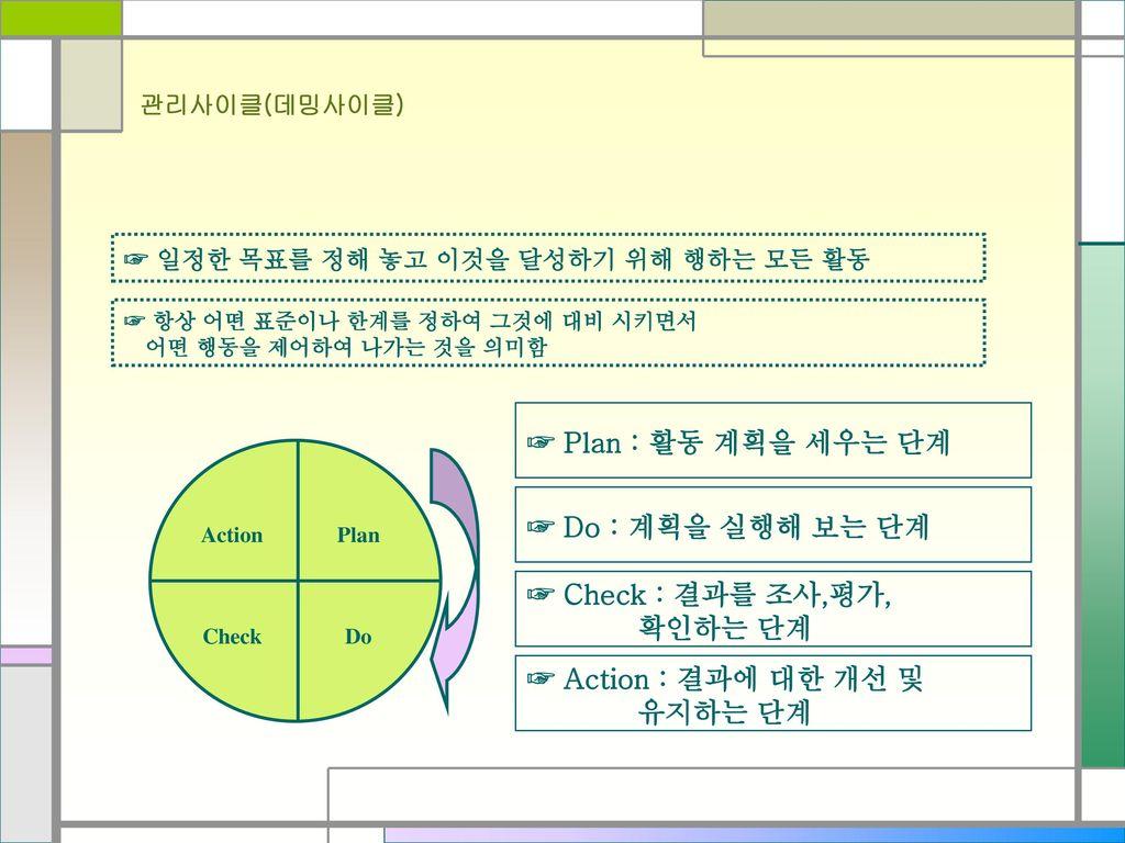 ☞ Plan : 활동 계획을 세우는 단계 ☞ Do : 계획을 실행해 보는 단계 ☞ Check : 결과를 조사,평가,
