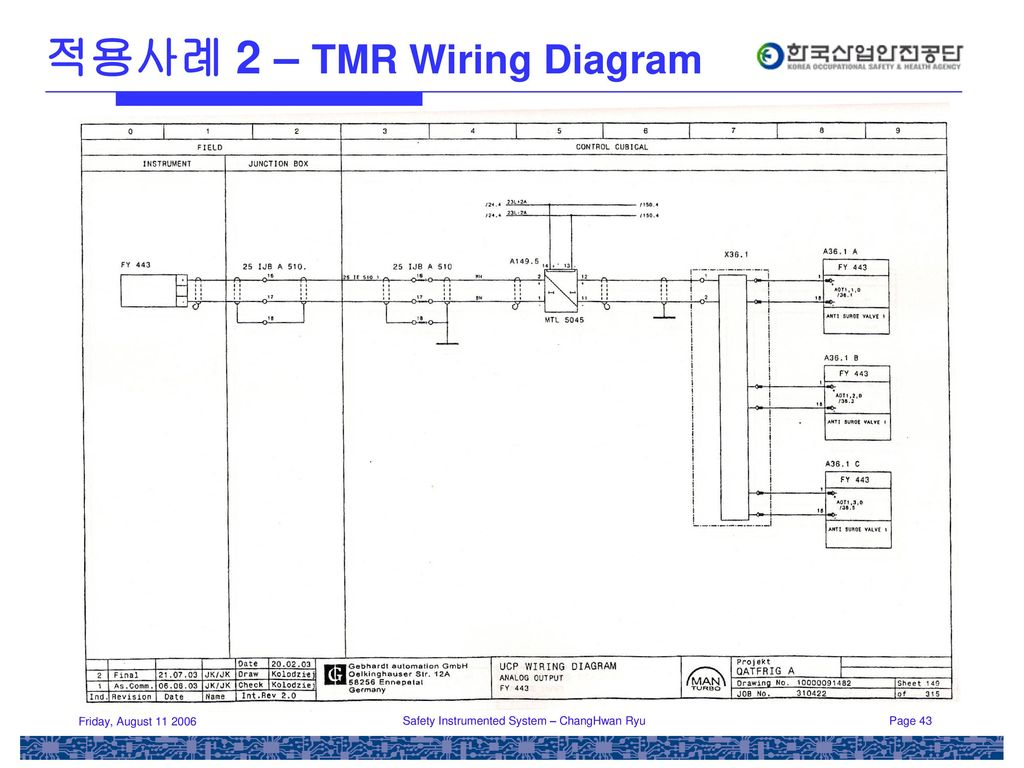 safety instrumented system 연구발표 ppt