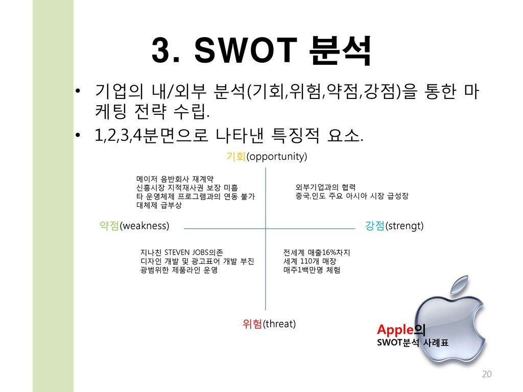 3. SWOT 분석 기업의 내/외부 분석(기회,위험,약점,강점)을 통한 마케팅 전략 수립.