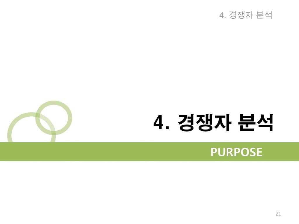 4. 경쟁자 분석 4. 경쟁자 분석 PURPOSE