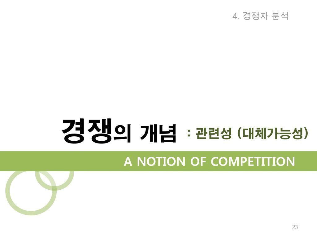 4. 경쟁자 분석 경쟁의 개념 : 관련성 (대체가능성) A NOTION OF COMPETITION