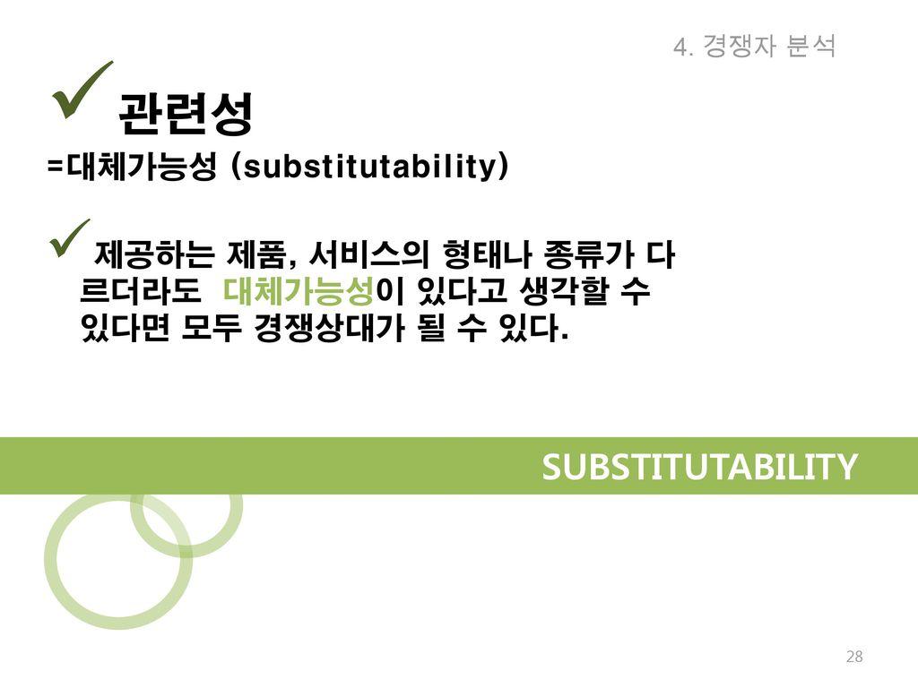 관련성 SUBSTITUTABILITY =대체가능성 (substitutability)