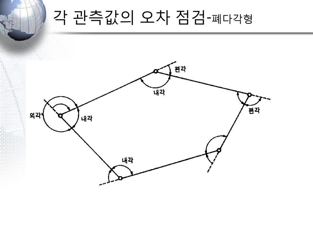 각 관측값의 오차 점검-폐다각형
