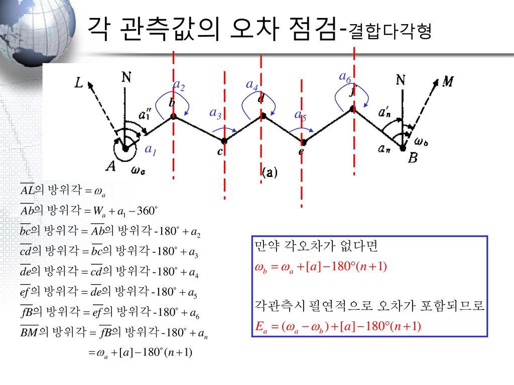 각 관측값의 오차 점검-결합다각형 a6 a2 a4 f d b a3 a5 a1 c e