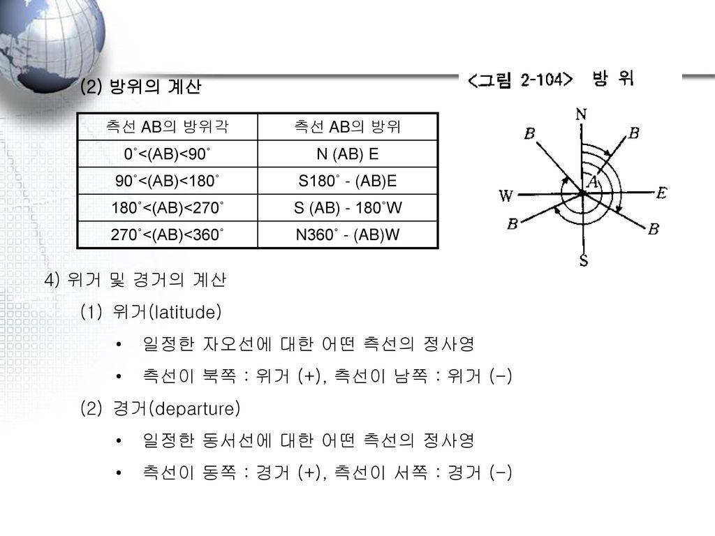 측선이 북쪽 : 위거 (+), 측선이 남쪽 : 위거 (-) 경거(departure) 일정한 동서선에 대한 어떤 측선의 정사영