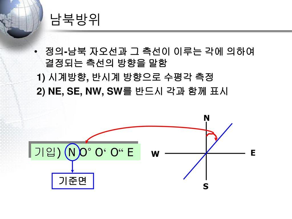 남북방위 기입) N O° O' O E 정의-남북 자오선과 그 측선이 이루는 각에 의하여 결정되는 측선의 방향을 말함