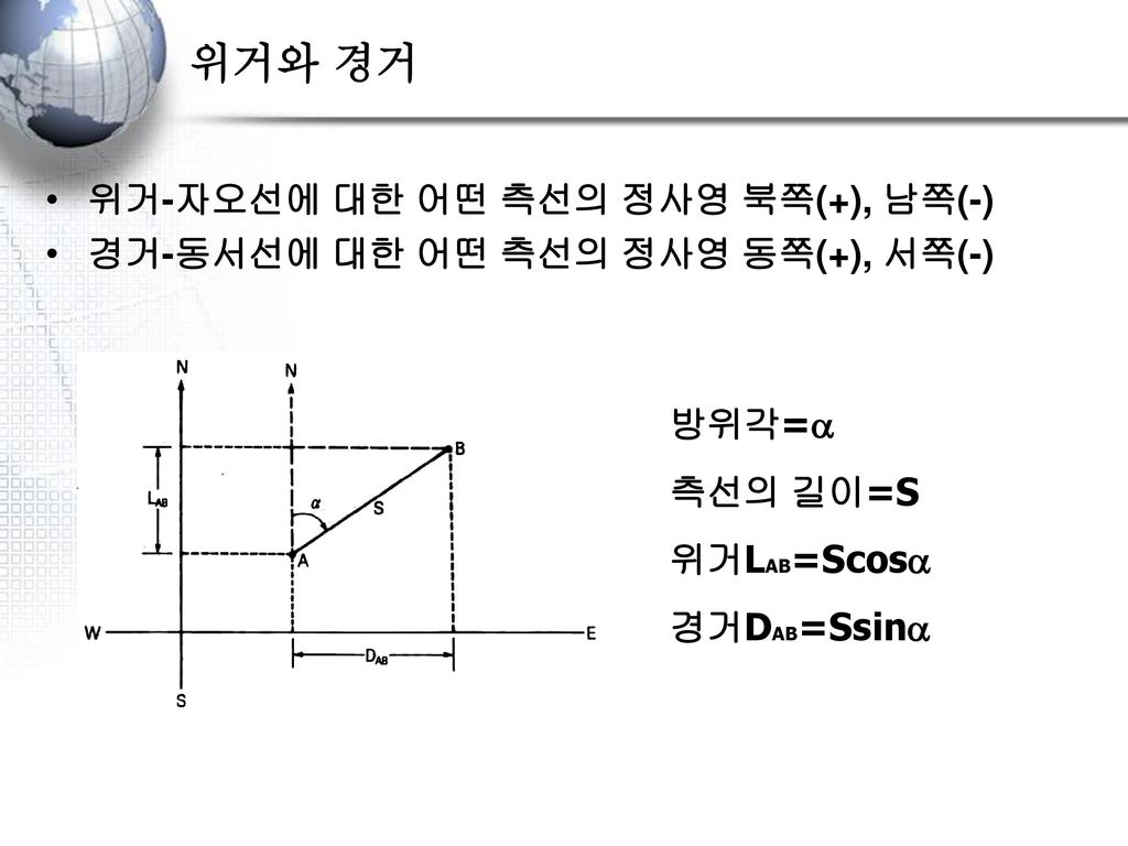 어느 측선 방위각=전 측선 방위각+180교각 방위각의 계산 일반식 (교각 측정 경우) 진행방향의 좌측각 : (+)교각